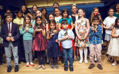 PianoLessonsLondon.org.uk 7.4/10